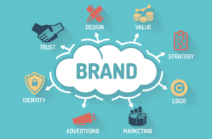 Content creation creates your brand